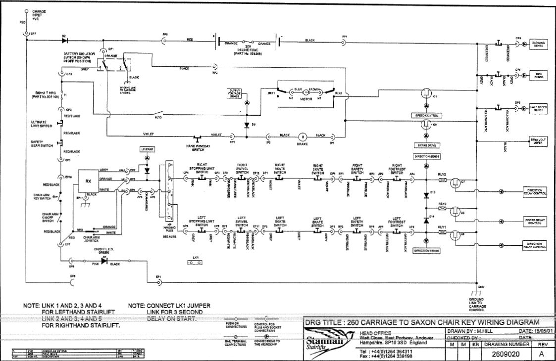 DIAGRAM] Ricon Lift Repair Wiring Diagram FULL Version HD Quality Wiring  Diagram - CYCLEDIAGRAM.EQUIPRO.FREquipro